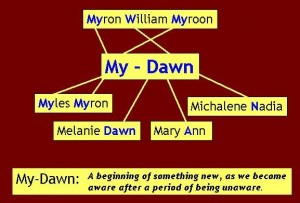 My-Dawn Financial etymology